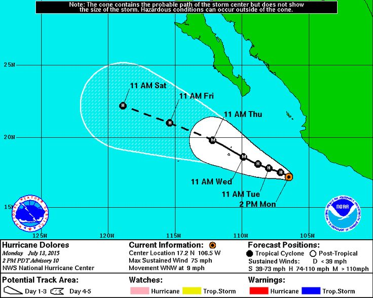 Tropical storm warnings from National Hurricane center Miami florida
