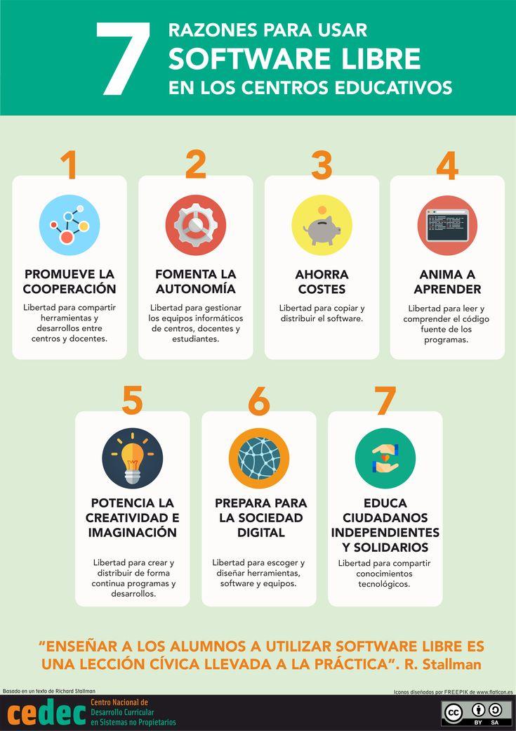 7 razones para utilizar software libre en los centros educativos
