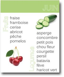 Fruits&légumes de JUIN