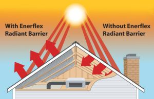 Radiant Barrier For Attic