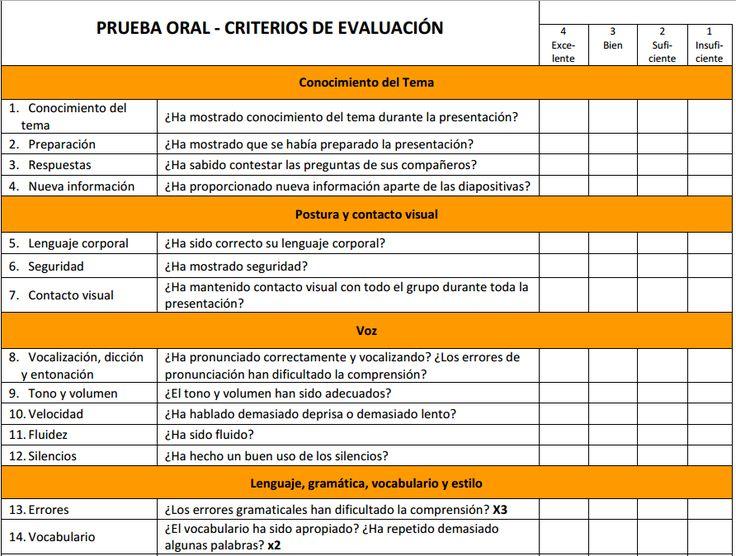Rúbrica Presentación Oral