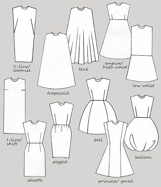 Dress silhouette types for sellers clothes accessories pinterest dress silhouette Fashion style categories list