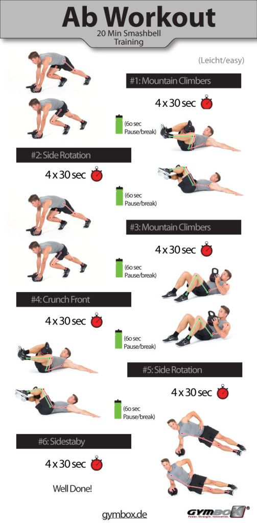 kettlebell-abs-routine                                                                                                                                                                                 More