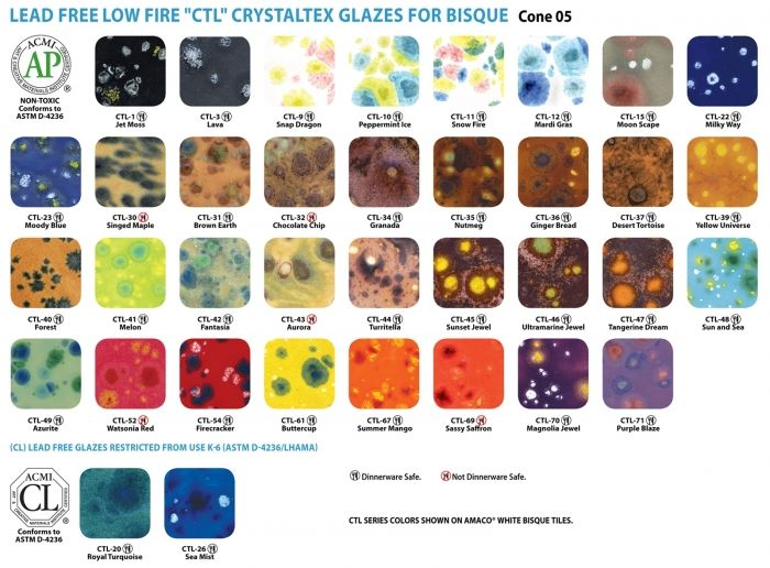 Standard Low Fire Clay : Best images about creative prac on pinterest
