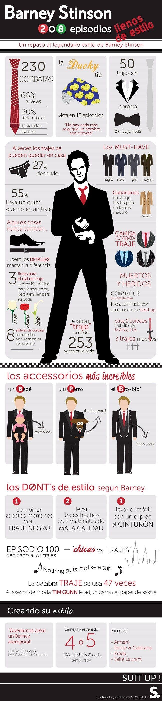 Muy grande esta #infografia de el #awesome Barney Stinson