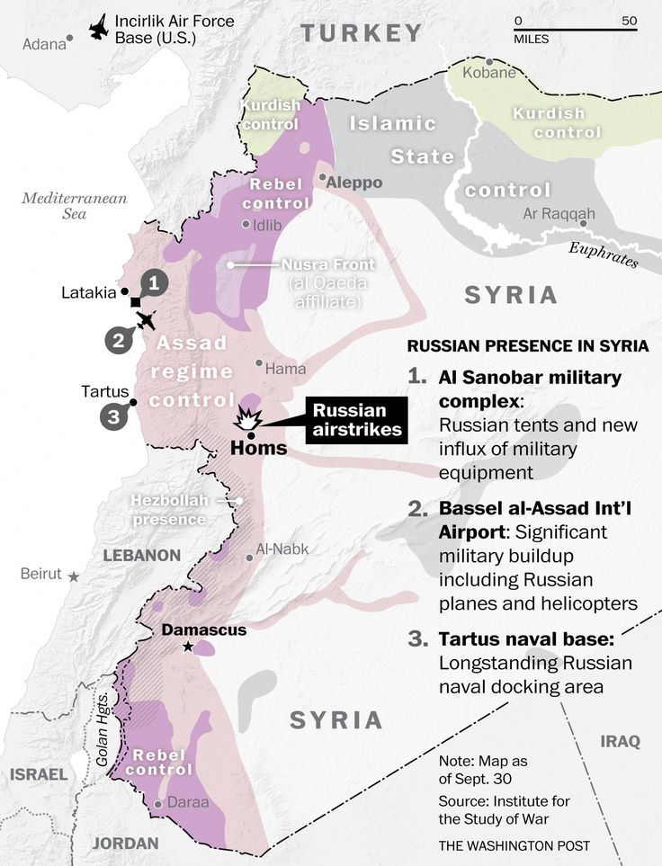 Russia begins airstrikes in Syria; U.S. warns of new concerns in conflict - The Washington Post