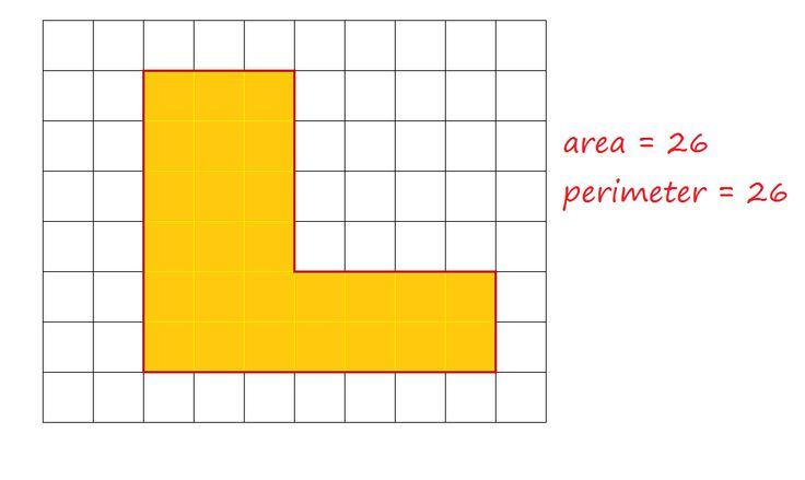 "How to Solve ""Area = Perimeter"" Geometry Problems"
