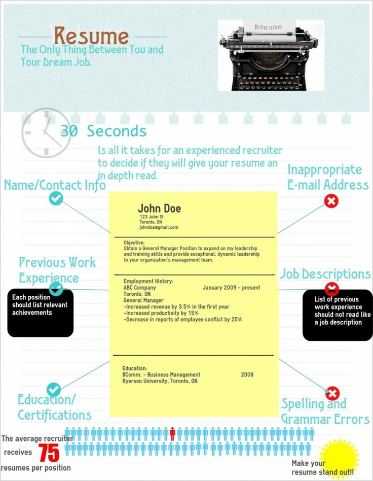 17 best images about resume on resume tips