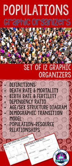 Set of 11 Graphic Organisers covering Populations in Geography. Graphic organisers are great to teach notetaking skills.  Includes: - Terminology - Death Rate & Mortality - Birth Rate & Fertility - Dependency Ratio - Age/Sex Structure Diagrams - Demograph