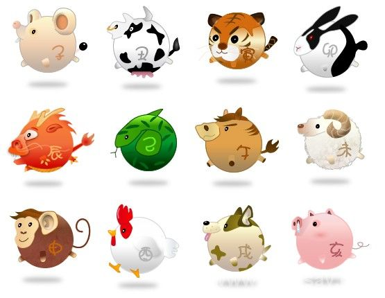 Which Animal Are you? China Zodiac http://absolutechinatours.com.au/which-animal-are-you-china-zodiac_tp.html