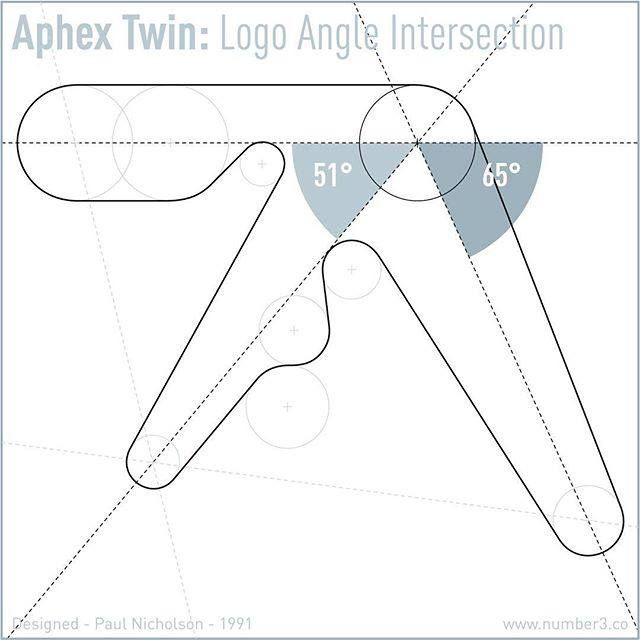 Early design sketch of Aphex Twin's classic logo by Paul Nicholson