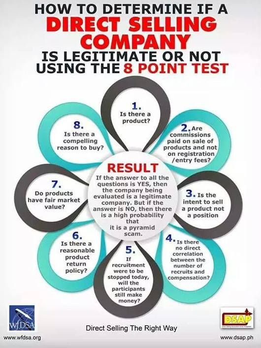 Ask these questions when you want to join a direct selling company. About DXN: http://www.dxncoffeemagic.com/dxn