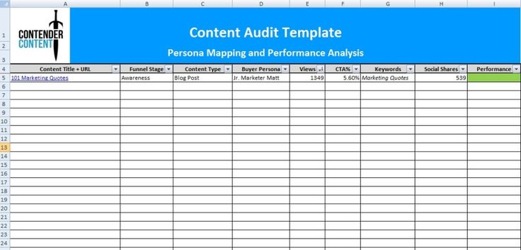Free Content Audit Template Work Pinterest – Audit Templates