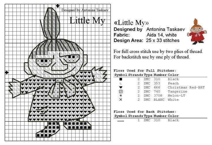 Bilderesultat for moomin cross stitch pattern