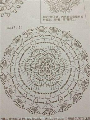Patrones de Mandalas en Crochet (Free crochet patterns mandalas)   Crochetisimo