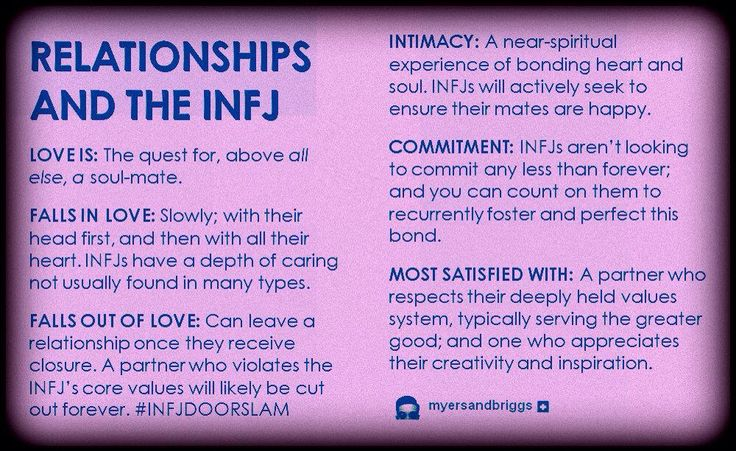 INFJ Relationship Compatibility