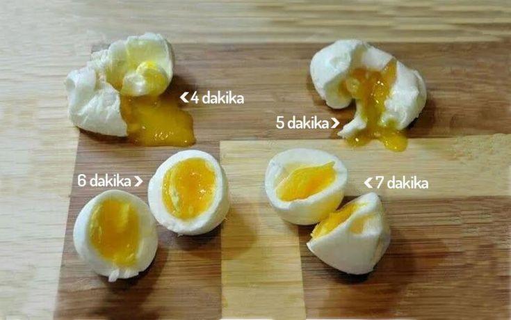 Kahvaltıyı Çok Sevenler İçin Her Sabah Uygulamalık 27 Pratik Bilgi - Yemek.com
