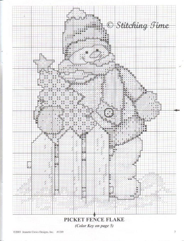 1000  images about snowman cross stitch on pinterest