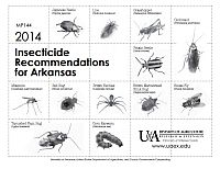 MP144 - Insecticide Recommendations for Arkansas | Arkansas Extension