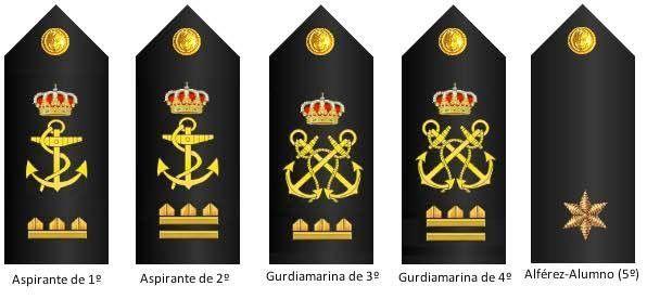 AJFR Spanish Navy. Galones de la Escuela Naval Militar. Infanteria de Marina.