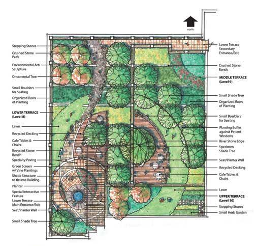 3152 best images about landscape plans visualization for Garden design visualiser