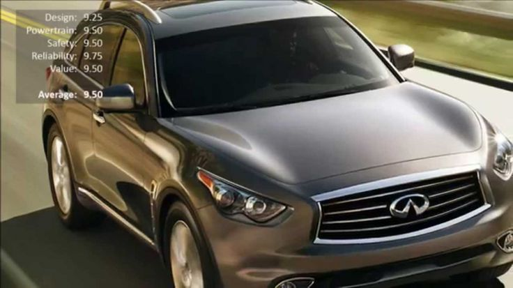 Best 25 suv ratings ideas on pinterest highest rated suv volvo small suv ratings 2014 best small size suv check more at http sciox Image collections