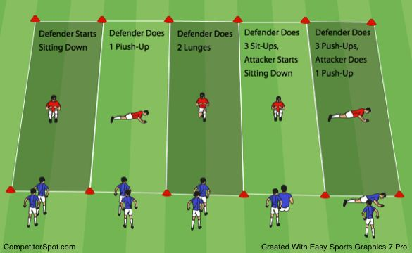 1v1 tag variations are a fun and competitive way to get players warmed up for practice. They are best used following a general dynamic warm-up.
