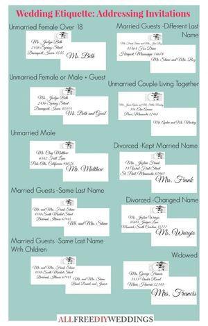 4552716ef5daaa67783468e8f44e5c1b wedding invitation etiquette wedding etiquette best 25 wedding invitation etiquette ideas on pinterest wedding,Etiquette For Sending Wedding Invitations