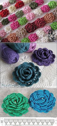 Crocheting patterns