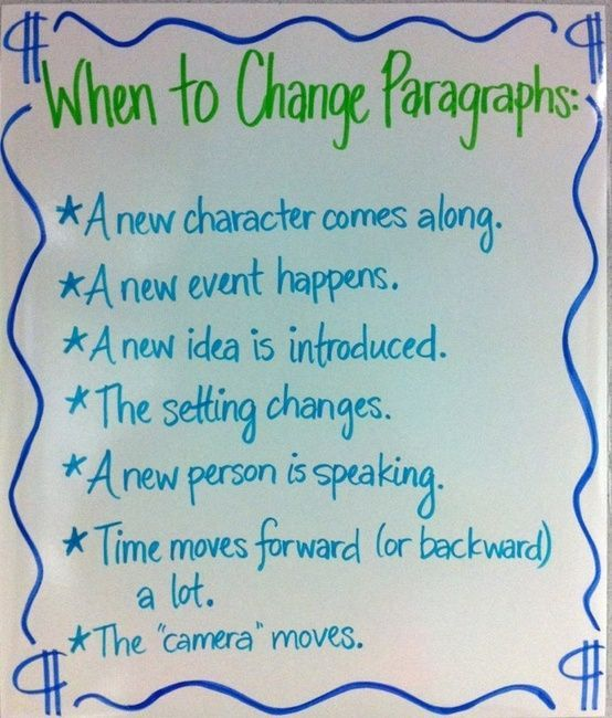 Paragraphs Anchor Chart by olive