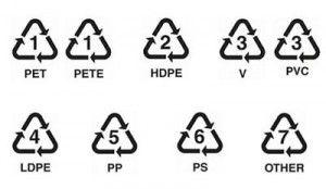 Símbolos de reciclaje http://ecomedioambiente.com/medio-ambiente/simbolos-reciclaje/