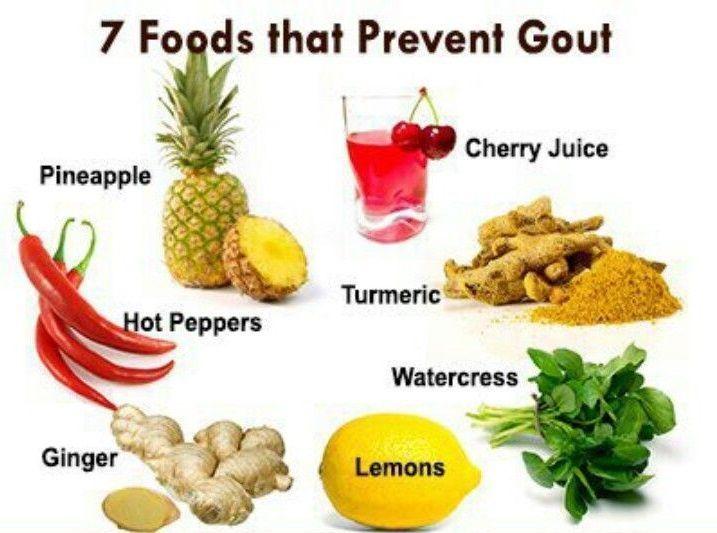 what is gouty arthritis diet