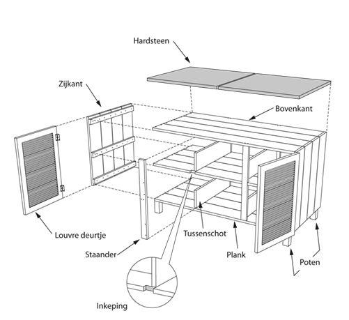 25 beste idee n over buitenkeukens op pinterest for Maak een overdekt terras