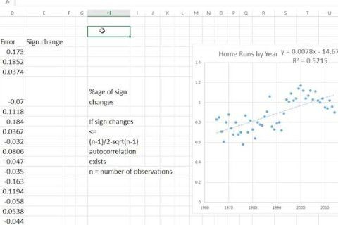 Excel Data Analysis: Forecasting