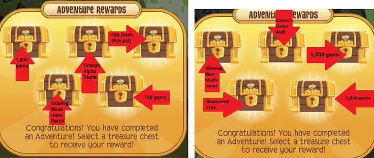 "As you can see, this is the cheat sheet for both difficulties for the adventure, ""The Great Escape"". Description from jazanimaljammysteries.blogspot.com. I searched for this on bing.com/images"