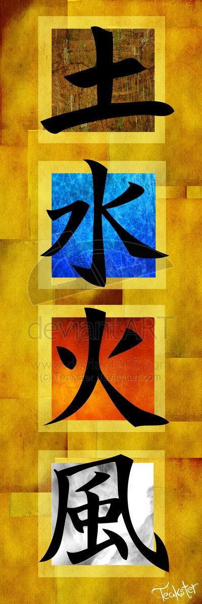 Four Elements in Chinese (Earth, Water, Fire, and Wind respectively) - Kanji by Teakster.deviantart.com
