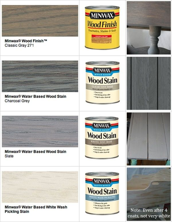 STAIN :: Minwax Gray Wood Stains | #minwax #stains by proteamundi