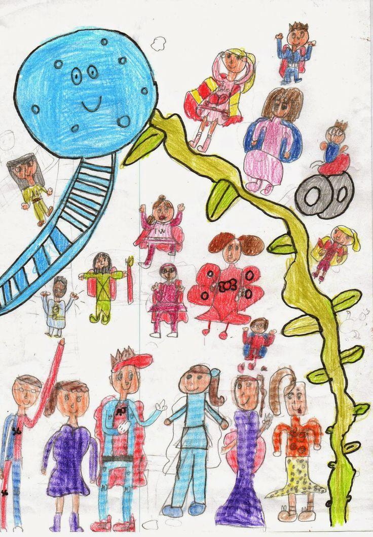 """Nuestros alumnos y alumnas de 4º A han escrito un cuento colaborativo, entre todos. Se llama """"A qué nos sabría a nosotros la Luna?"""".   Han trabajado en el cuento durante dos meses y medio, en trabajo individual, en grupo pequeño y en gran grupo en la puesta en común de ideas, personajes, desarrollo de la trama y el desenlace final. Es un cuento realmente maravilloso."""