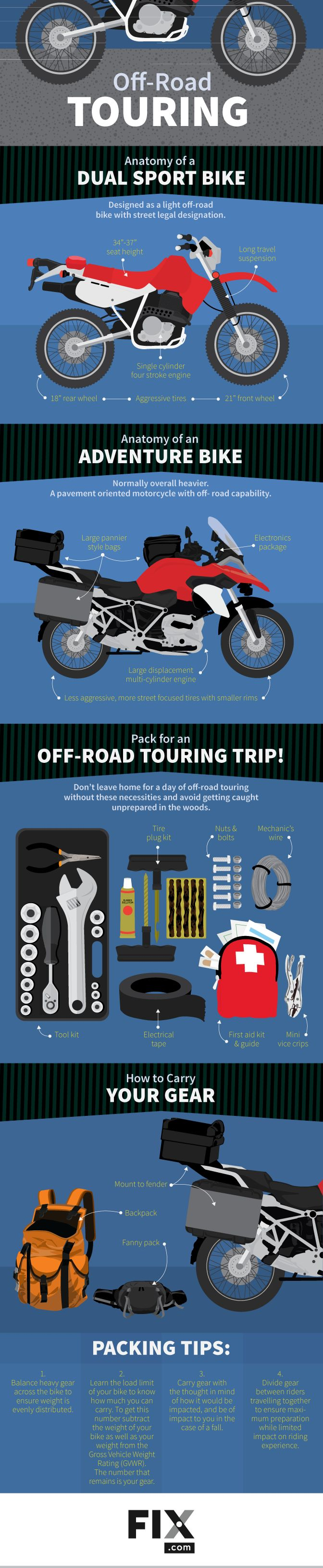 Planning on riding off-road? Before you take your motorcycle touring learn what you'll need to be ready for the trip.