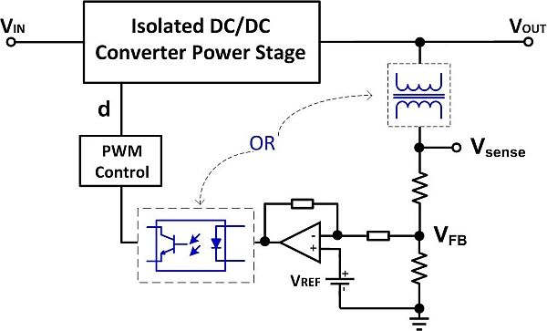 Feedback and control of a closed-loop isolated DC/DC converter
