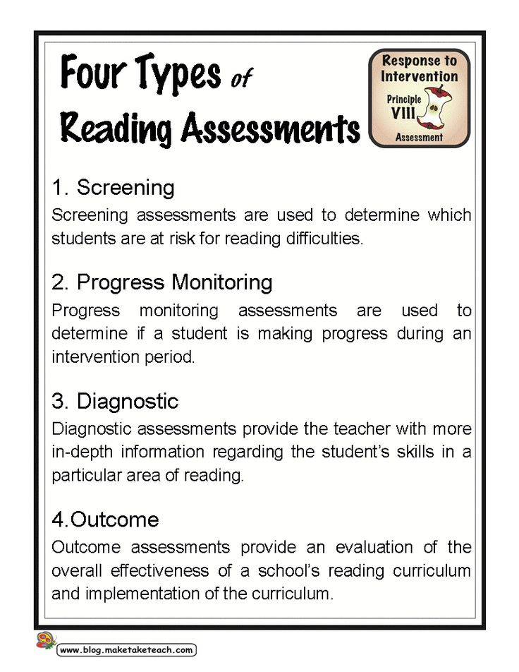 Types Of Assessments A SemiPaperless Classroom Using Google Forms