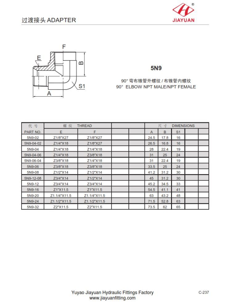 Pin On Npt Adapter In China Npt Fittings Chart
