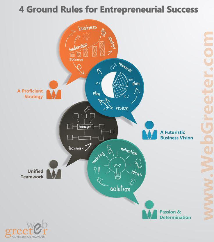 85 best Entrepreneur images on Pinterest Entrepreneurship - entrepreneurial success checklist