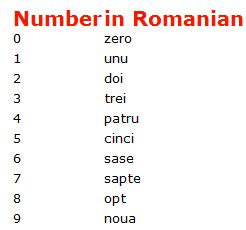 Counting form 0 (zero) to 100 (o suta) in Romanian