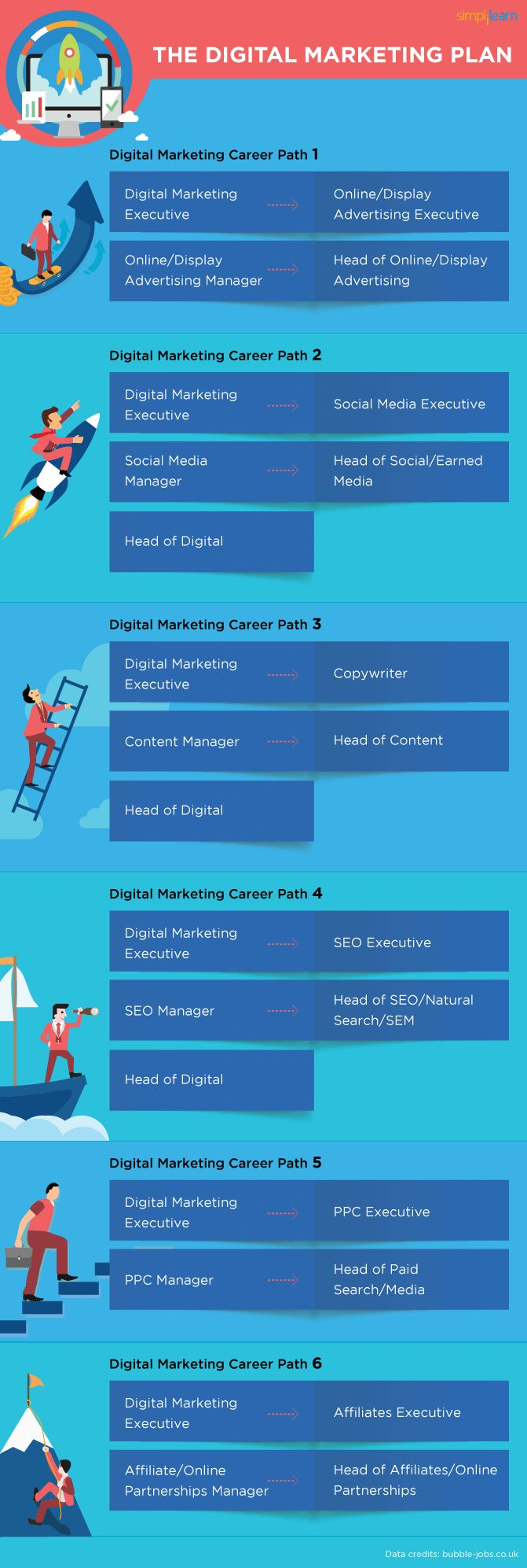 digital marketing planner