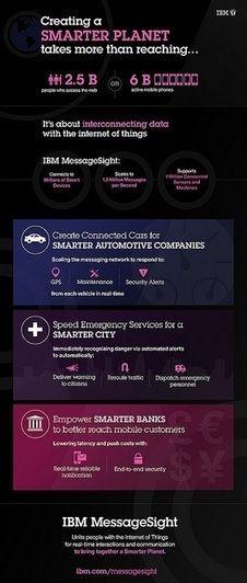 IBM puts forward automotive use case for Big Data - Telematics News | Automotive | Scoop.it