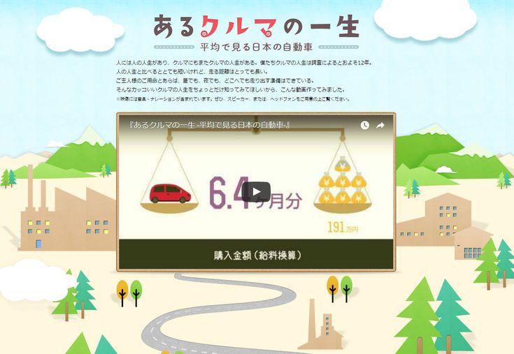 あるクルマの一生 ー平均で見る日本の自動車ー SANKOU!