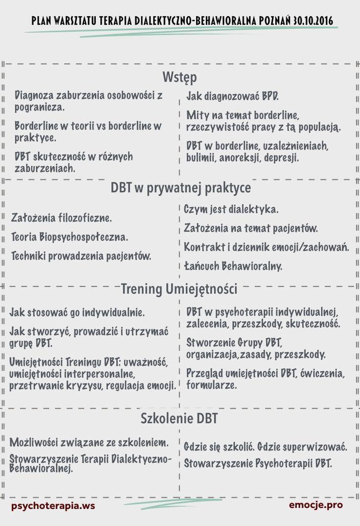 Warsztaty Szkolenia DBT, zapraszam profesjonalistów na szkolenie w Poznaniu, szczegóły na emocje.pro