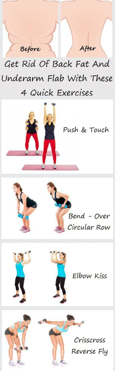 Get rid of back fat and underarm flab with these 4 quick exercise..