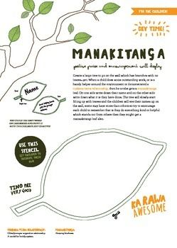 Create a large tree to go on the wall which has branches with no leaves...yet. When a child does some outstanding work, or is a handy helper around the environment or has demonstrated a tuakana-teina relationship, then he or she gets a manaakitanga leaf.